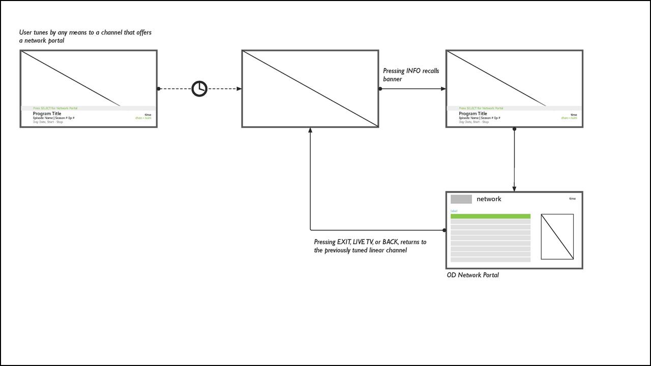Banner.NetworkAccess.InfoButton.jpg