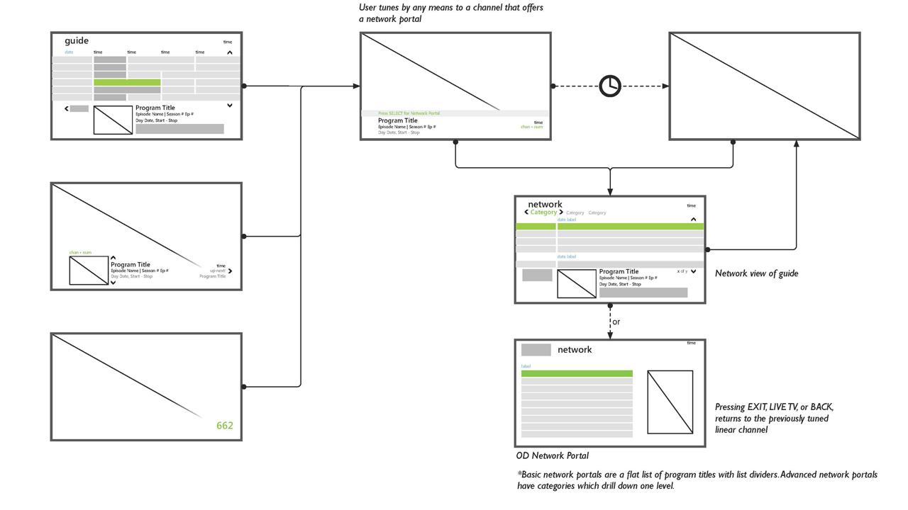 Banner.NetworkAccess.jpg
