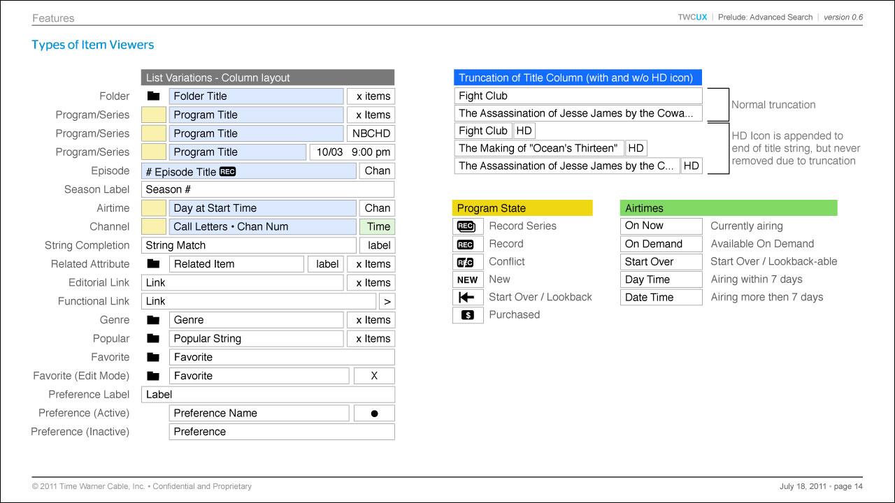 Diagrams_ItemViewers.jpg