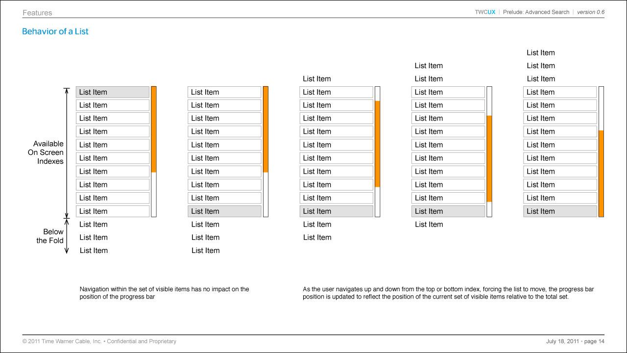 Diagrams_ListBehavior.jpg