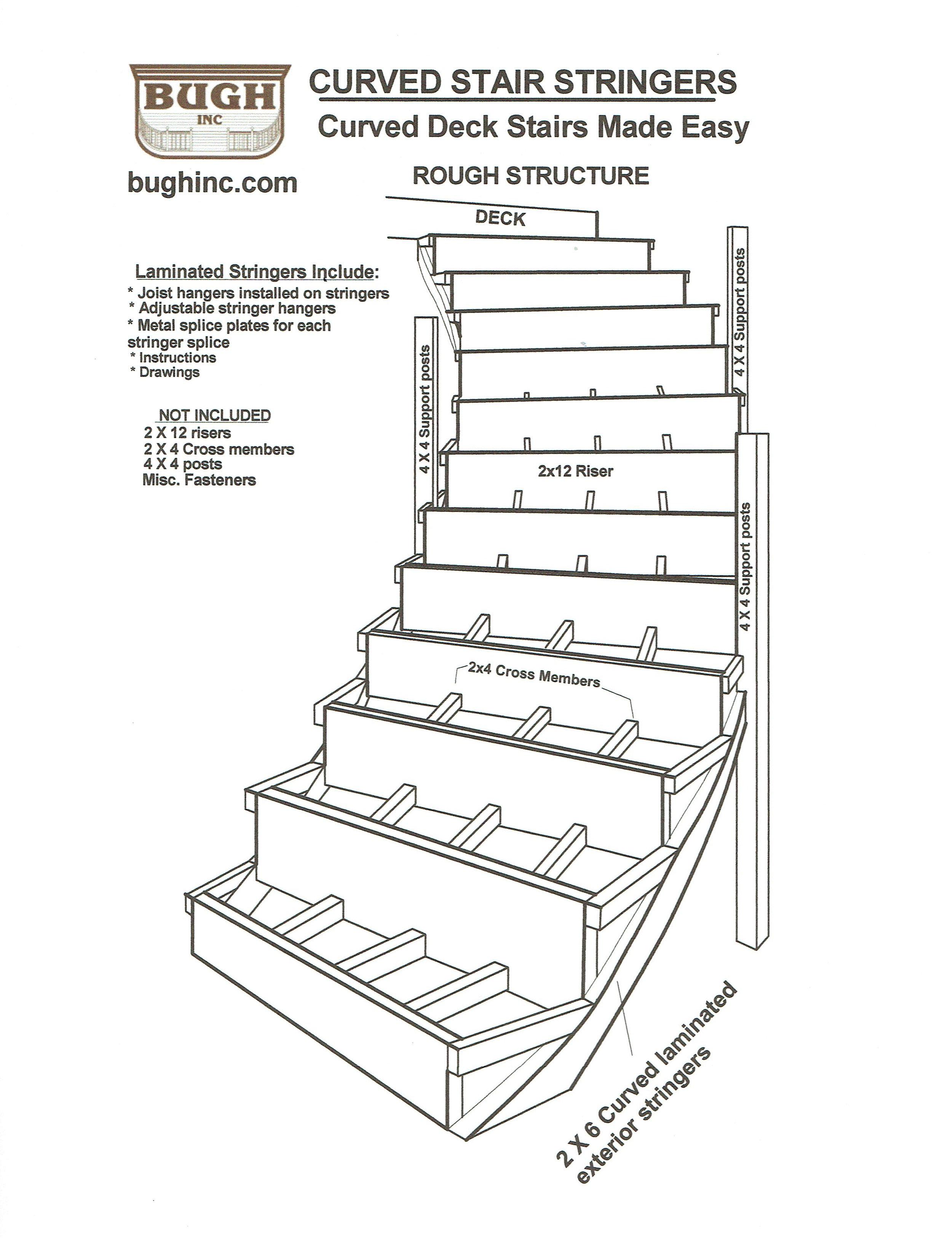 Curved Stair Stringers illustration 4-20-17.jpg