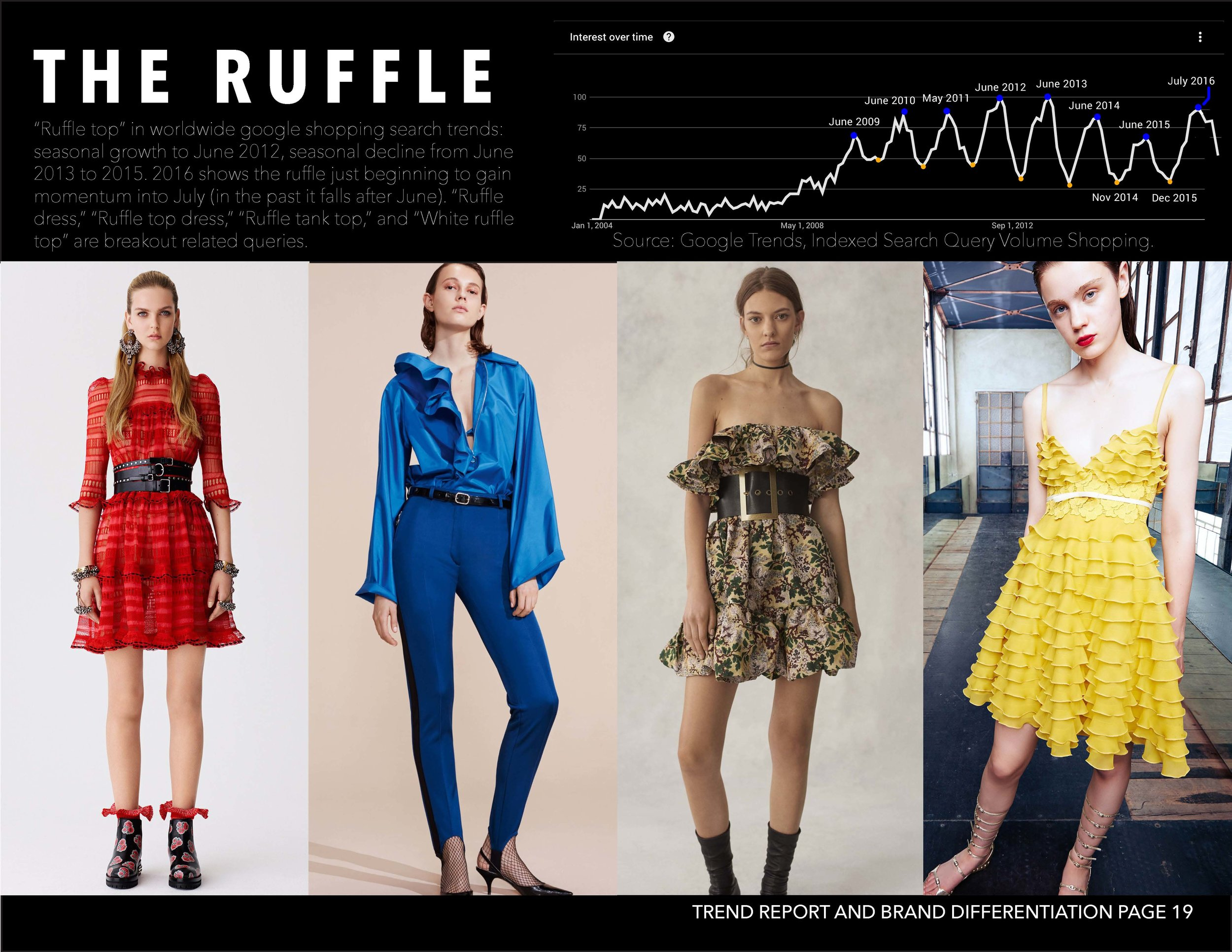 Trend Report 2017 REDUCED_Page_19.jpg