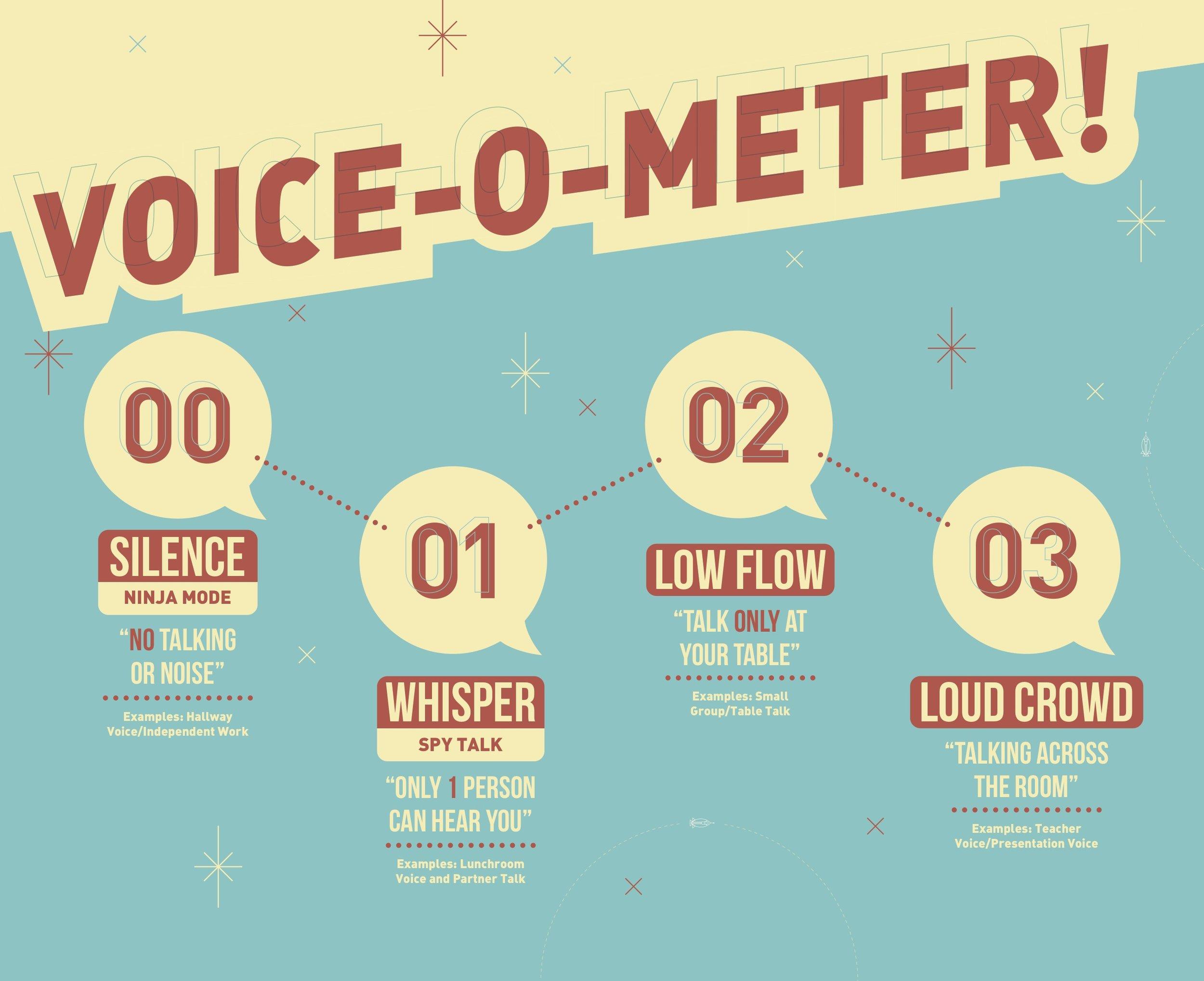 Voice O Meter Poster.jpg