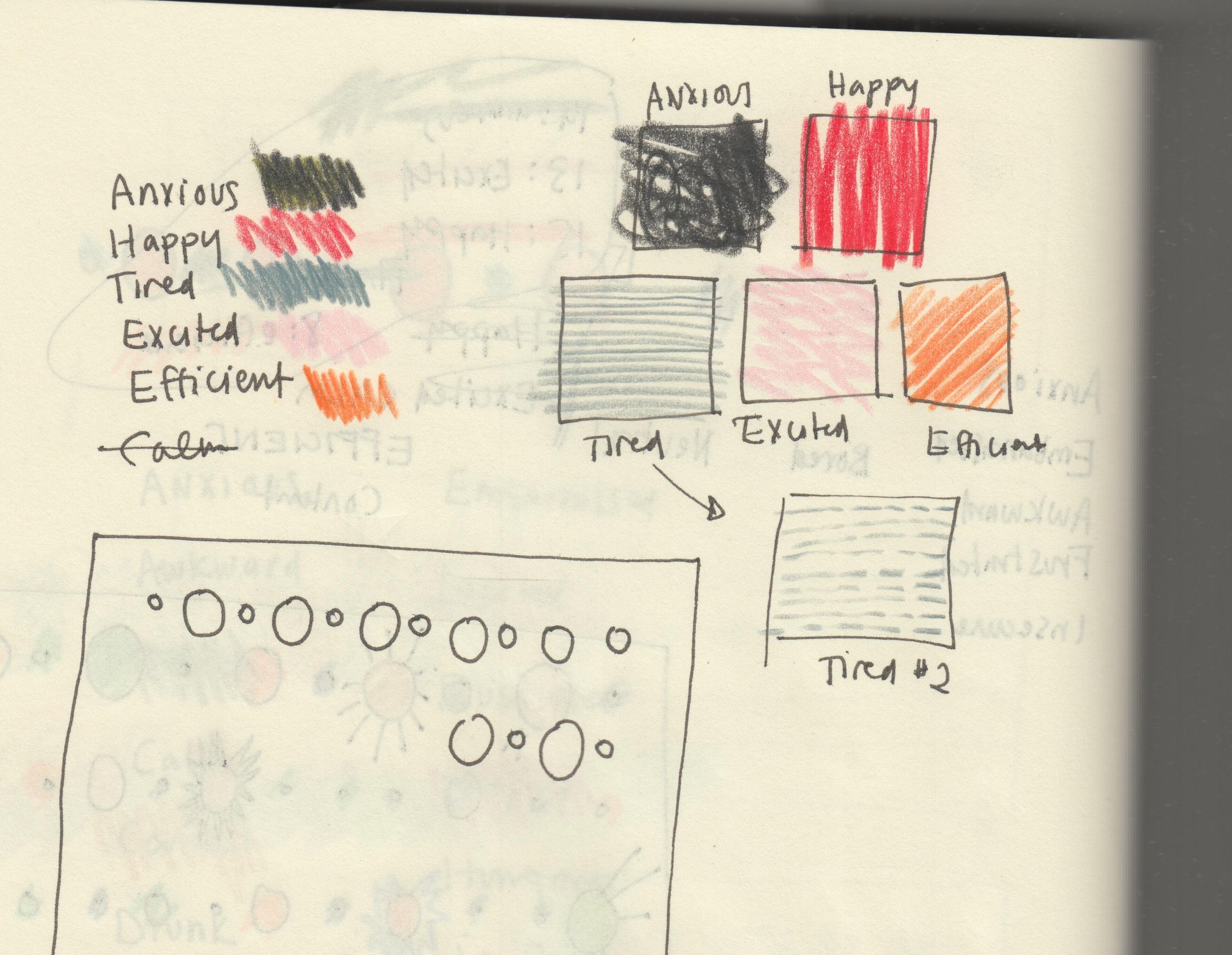 Texture sketches