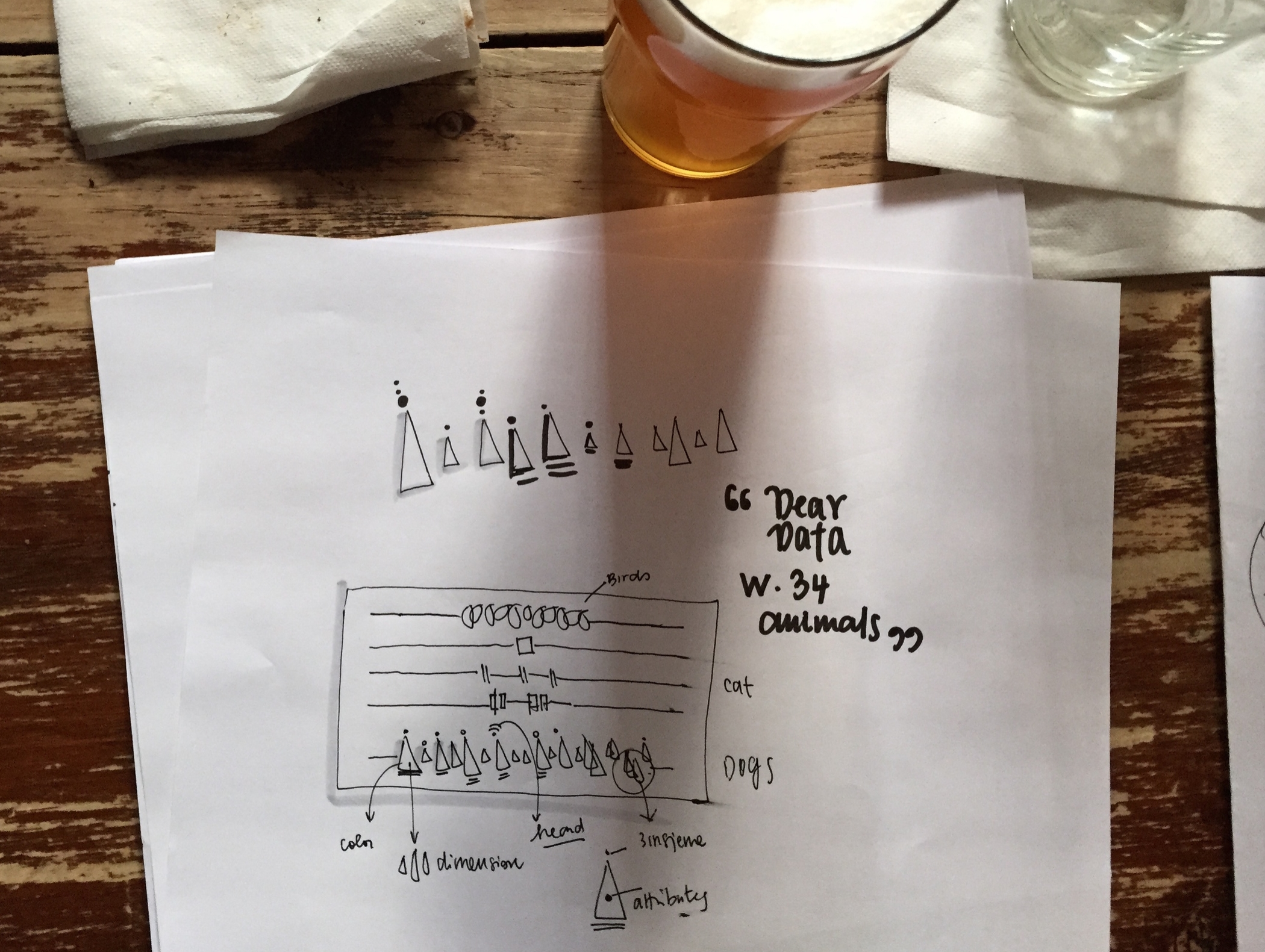 first ideas, and beer