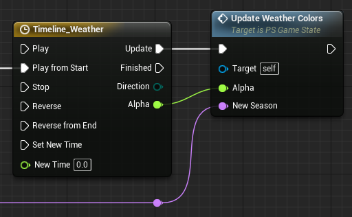 Timeline smoothly changes all material instances when the season changes