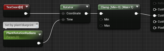 Rotating the shadow texture UVs to match the plant's rotation