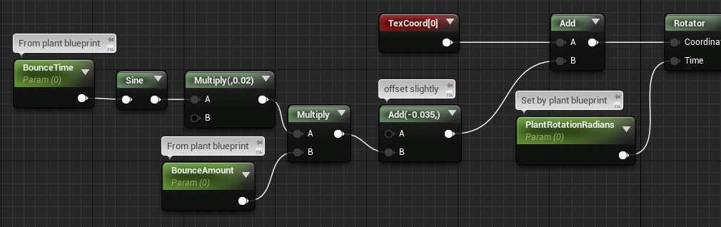 Offsetting shadows, and applying shake with params via the plant blueprint