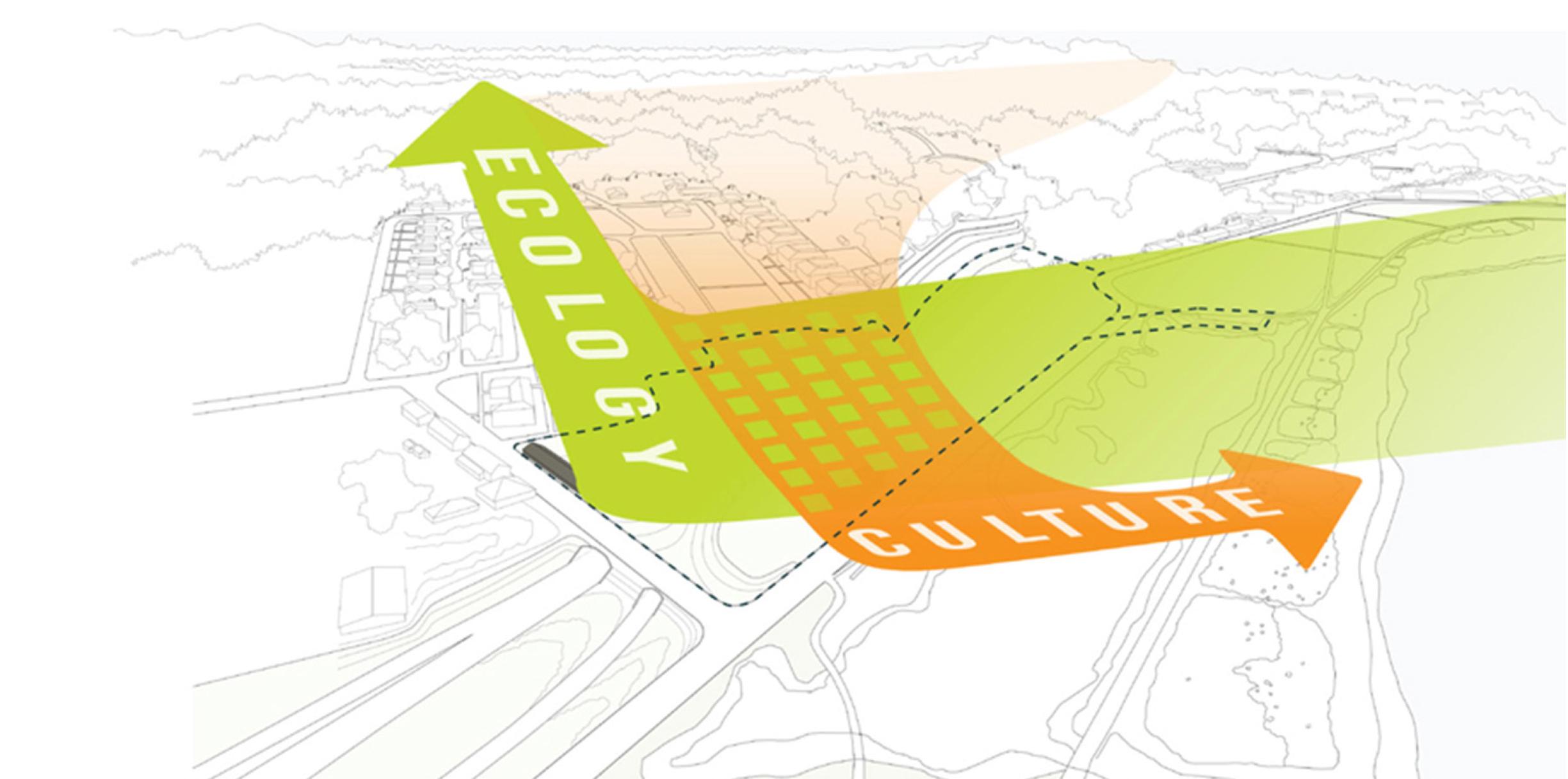 CMG concept diagram