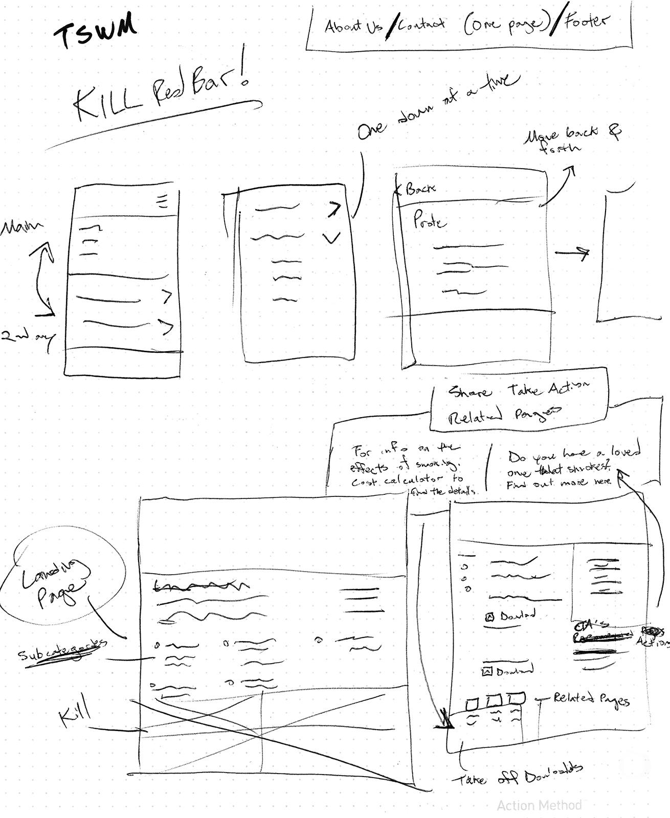 process-1.jpg