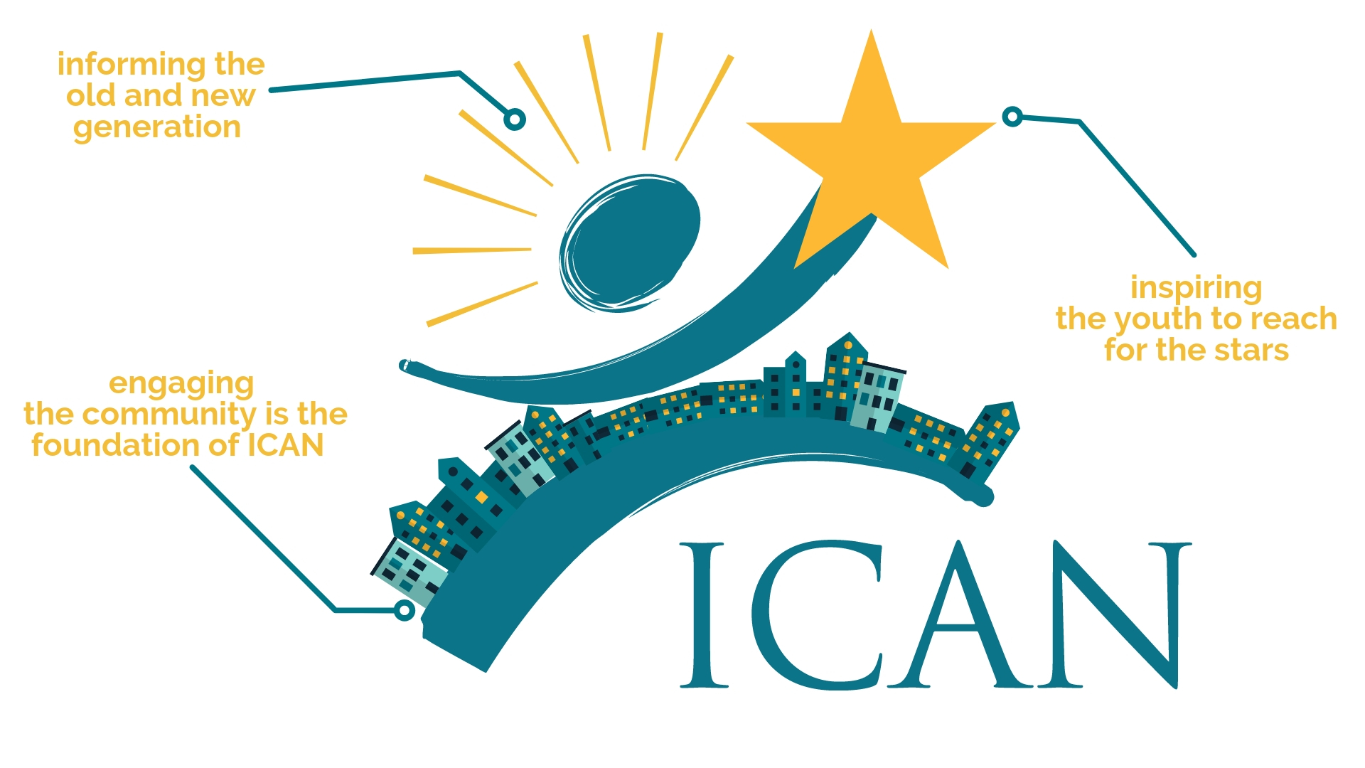 ICAN logo breakdown.jpg