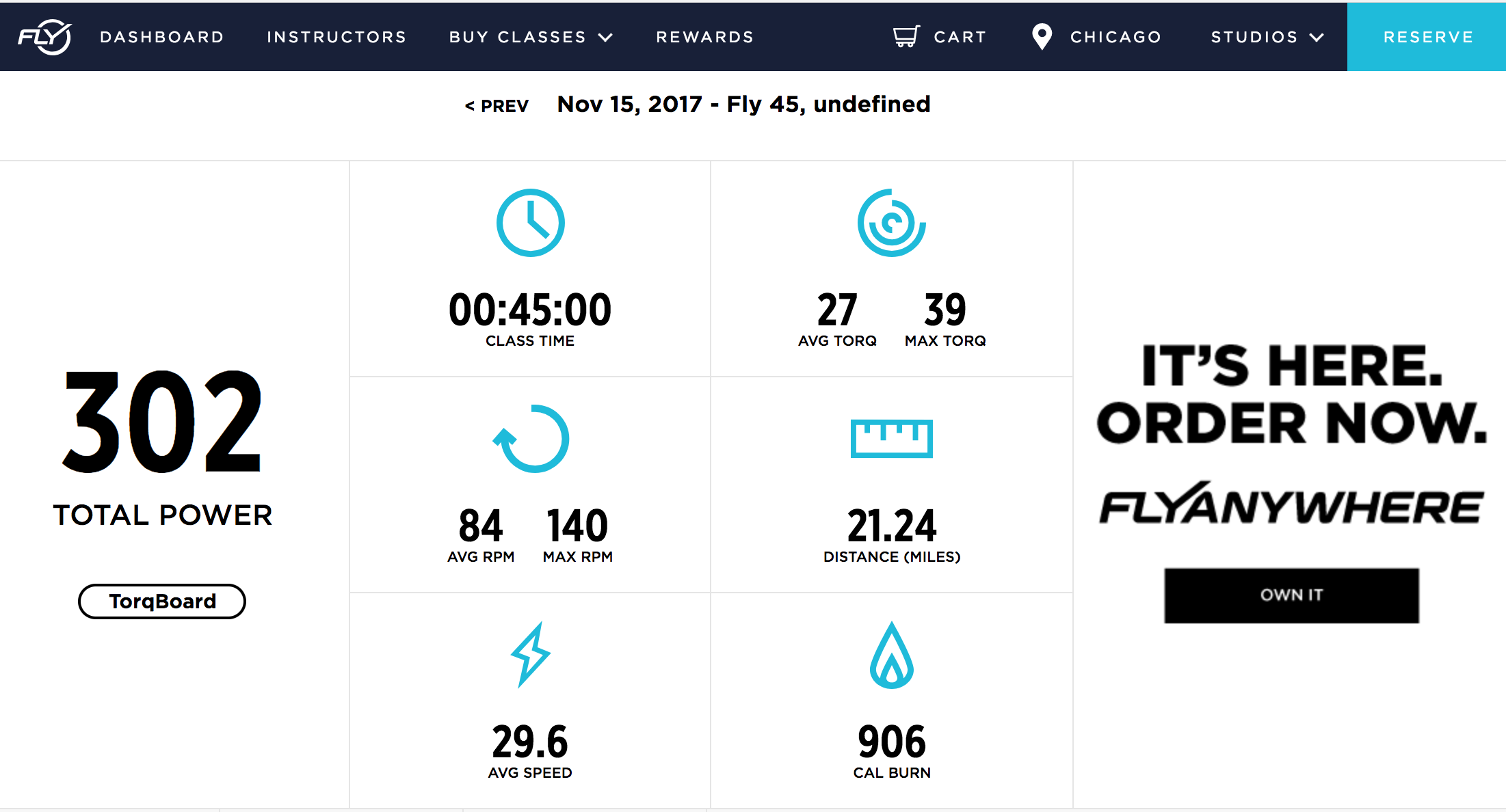 flywheel stats