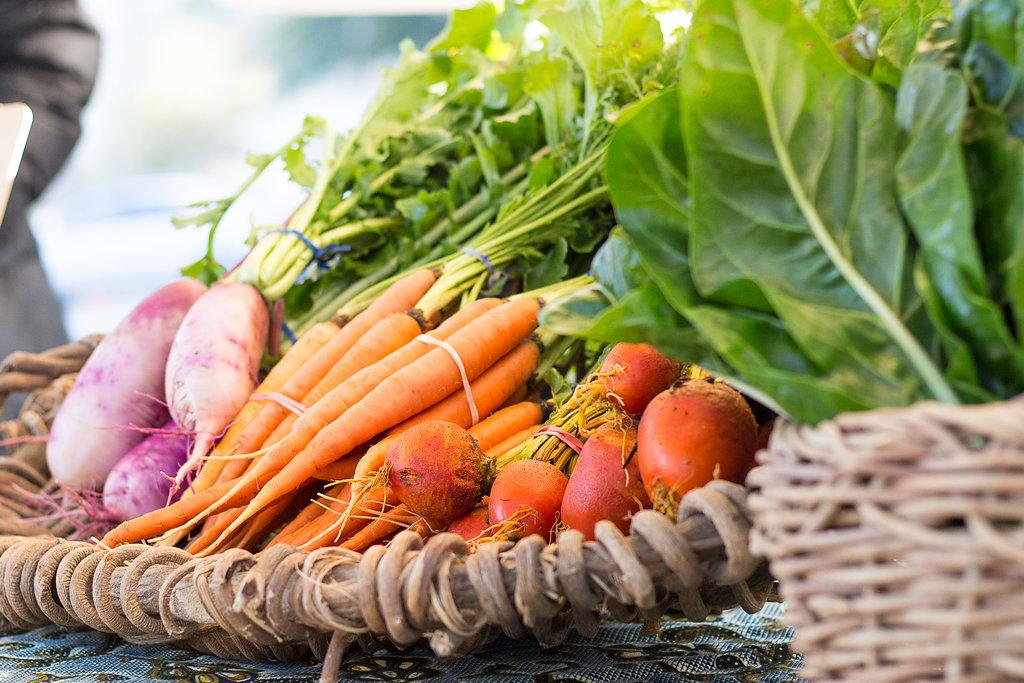 Global Growers Farm Share