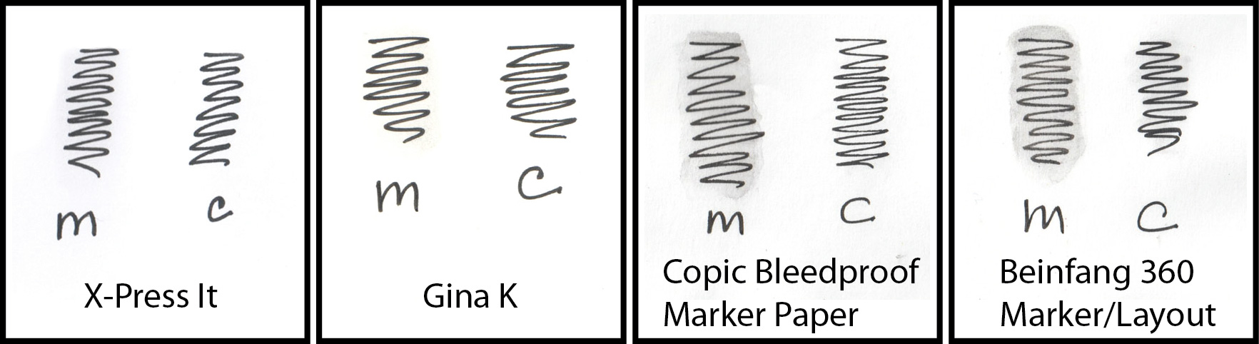 Multiliner vs Micron inks- Compatibility tests for colorers   VanillaArts.com