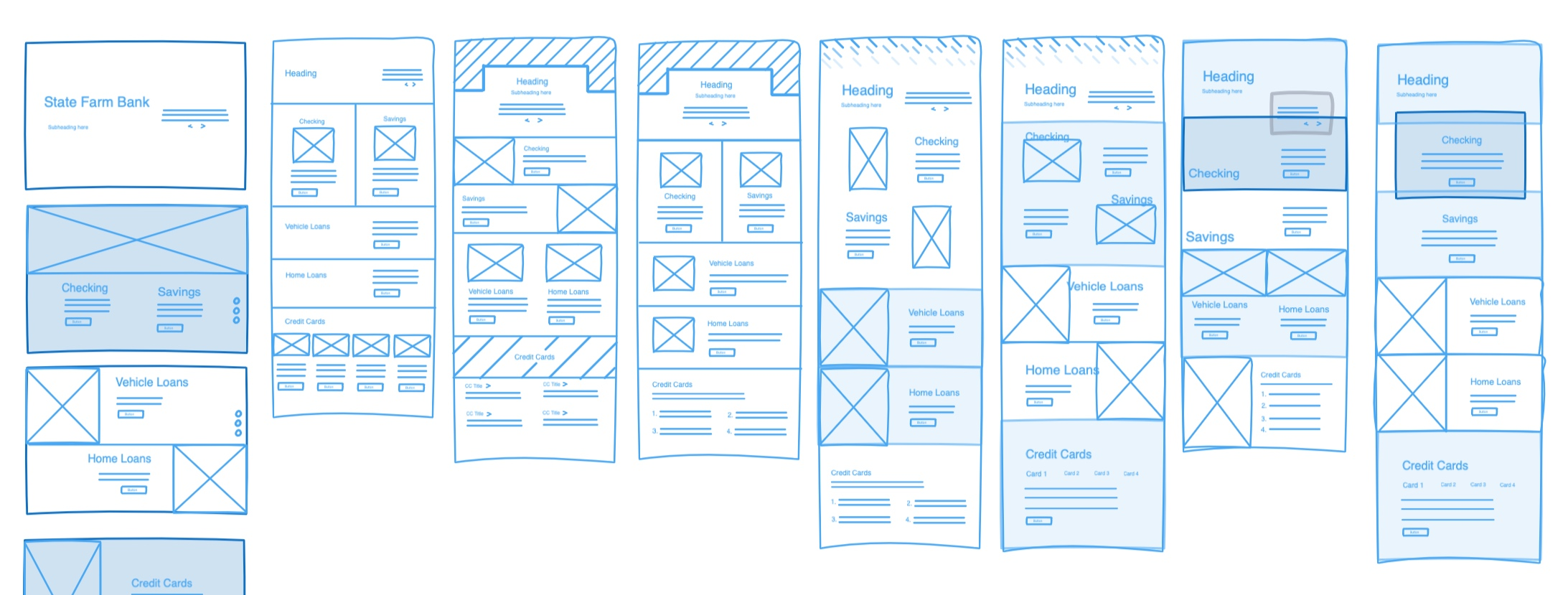 Ideation for Bank Landing Page Layout