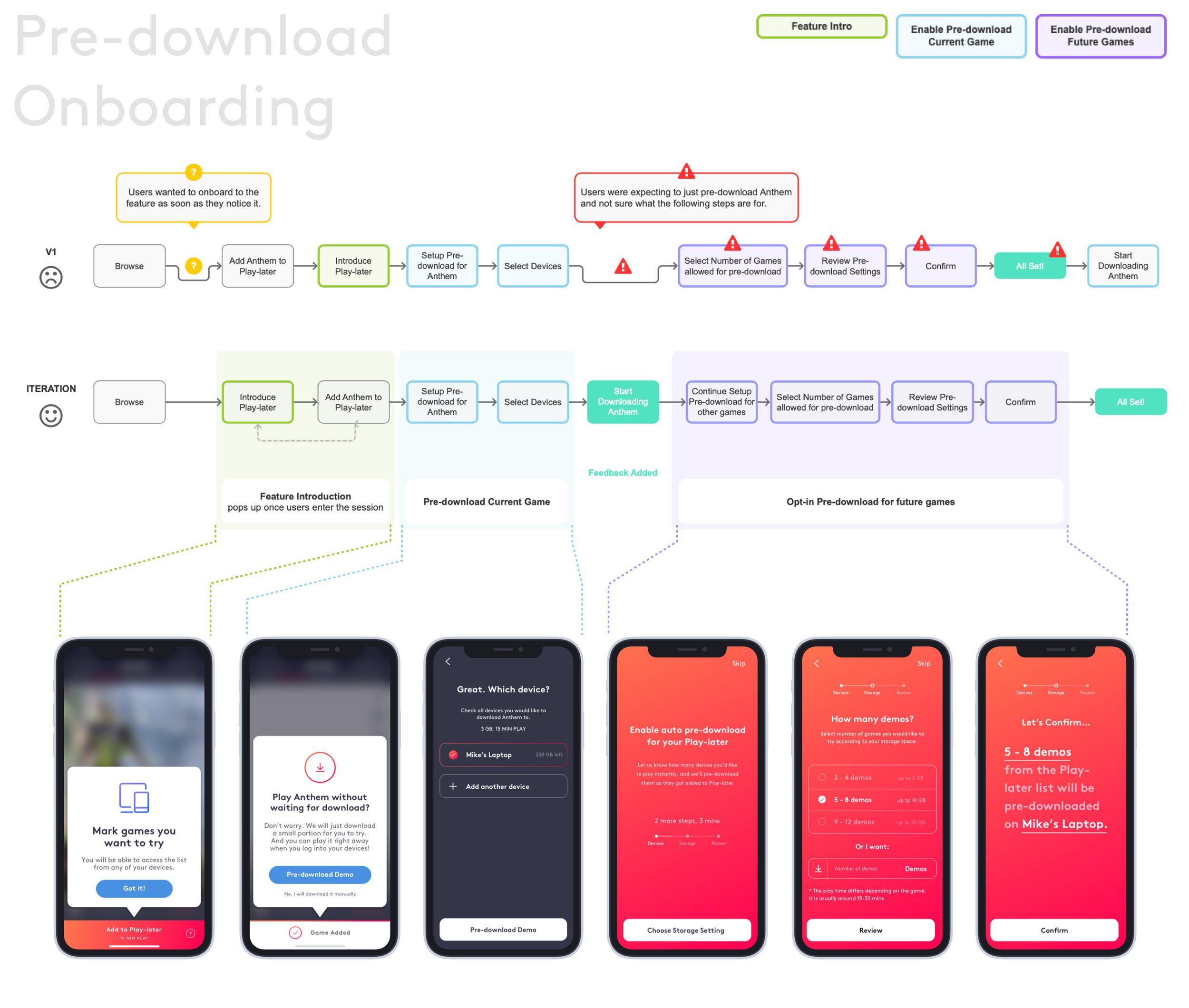 OnboardPredownload Copy.jpg