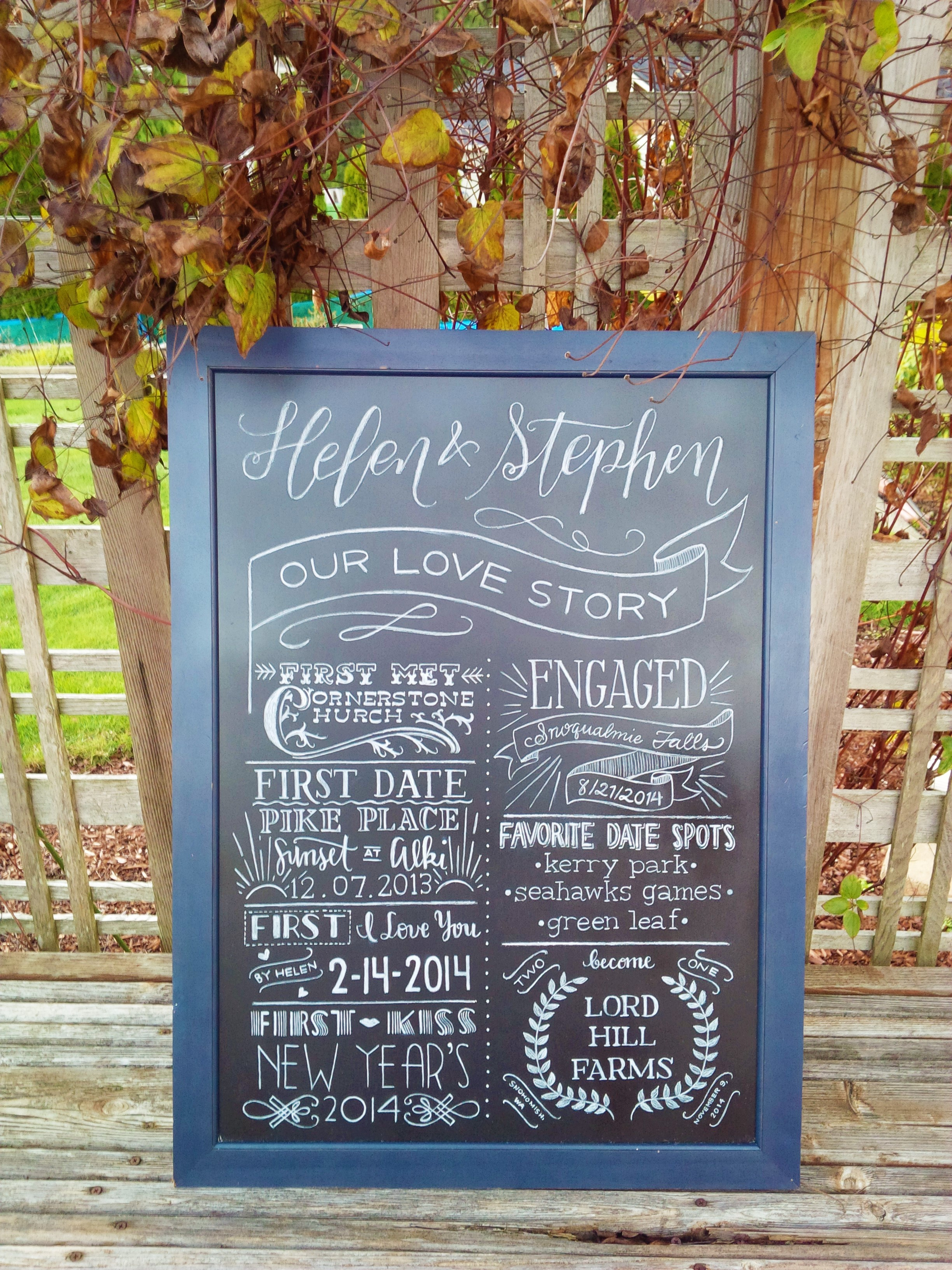 Wedding Story Chalkboard.jpg