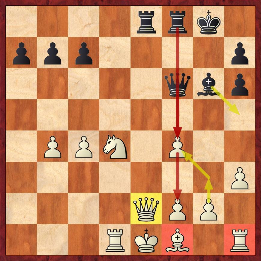 Position after sideline 20. ...Bg6