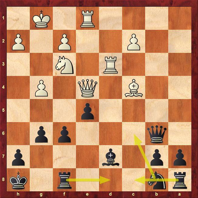 Position after sideline 22.Nf3
