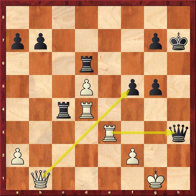 Position after sideline 33.Re3
