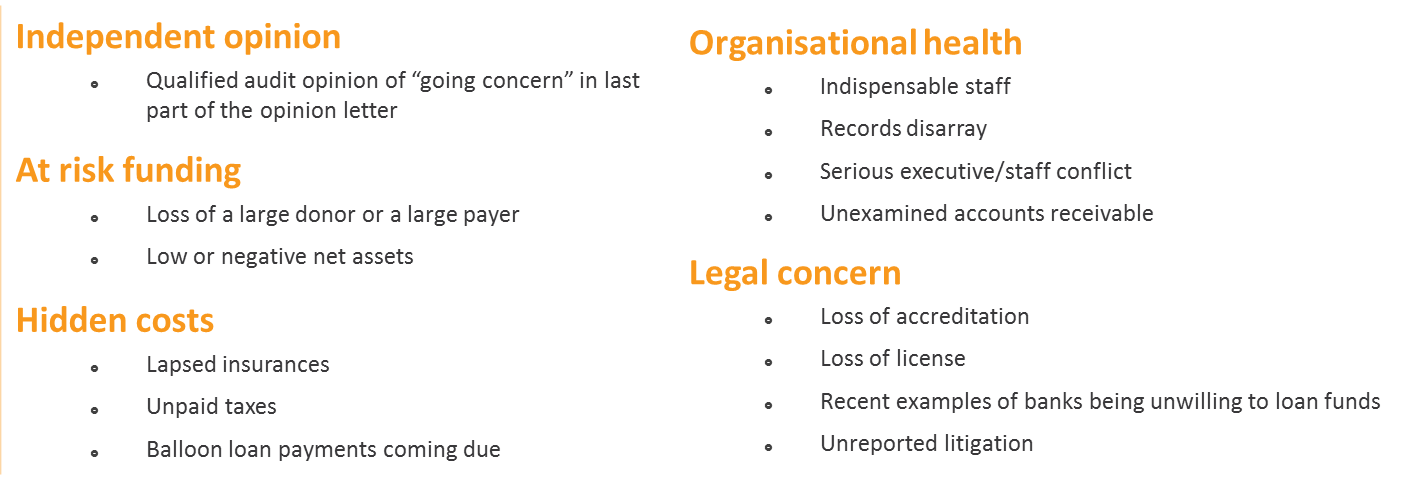 Figure 8: Examples of red flags in due diligence