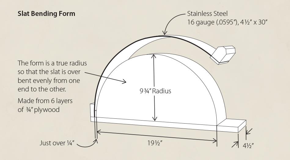 The slat bending form