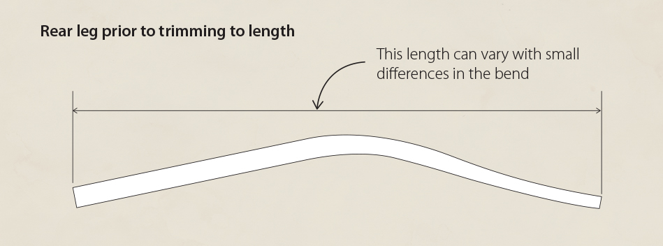 Small differences in the bend can result in legs that vary in length.