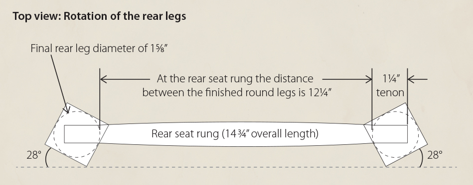The rear legs are rotated 28°. The distance between the legs is determined by subtracting the two tenons from the overall length of the rear seat rung.