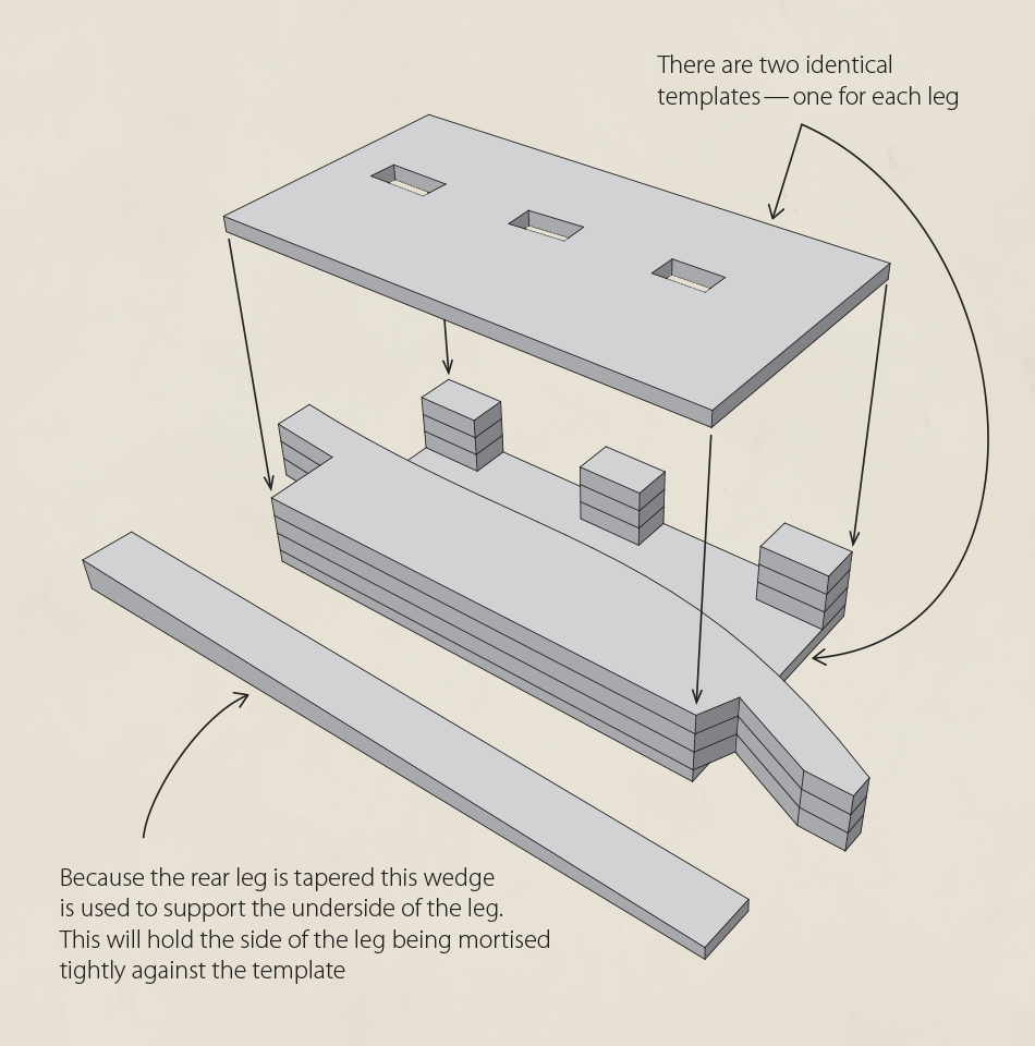 An exploded view of the slat mortising jig
