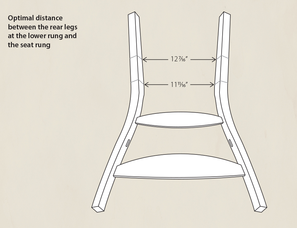 Fitting Slats: The optimal distance between the square rear legs at the lower rung and the seat rung