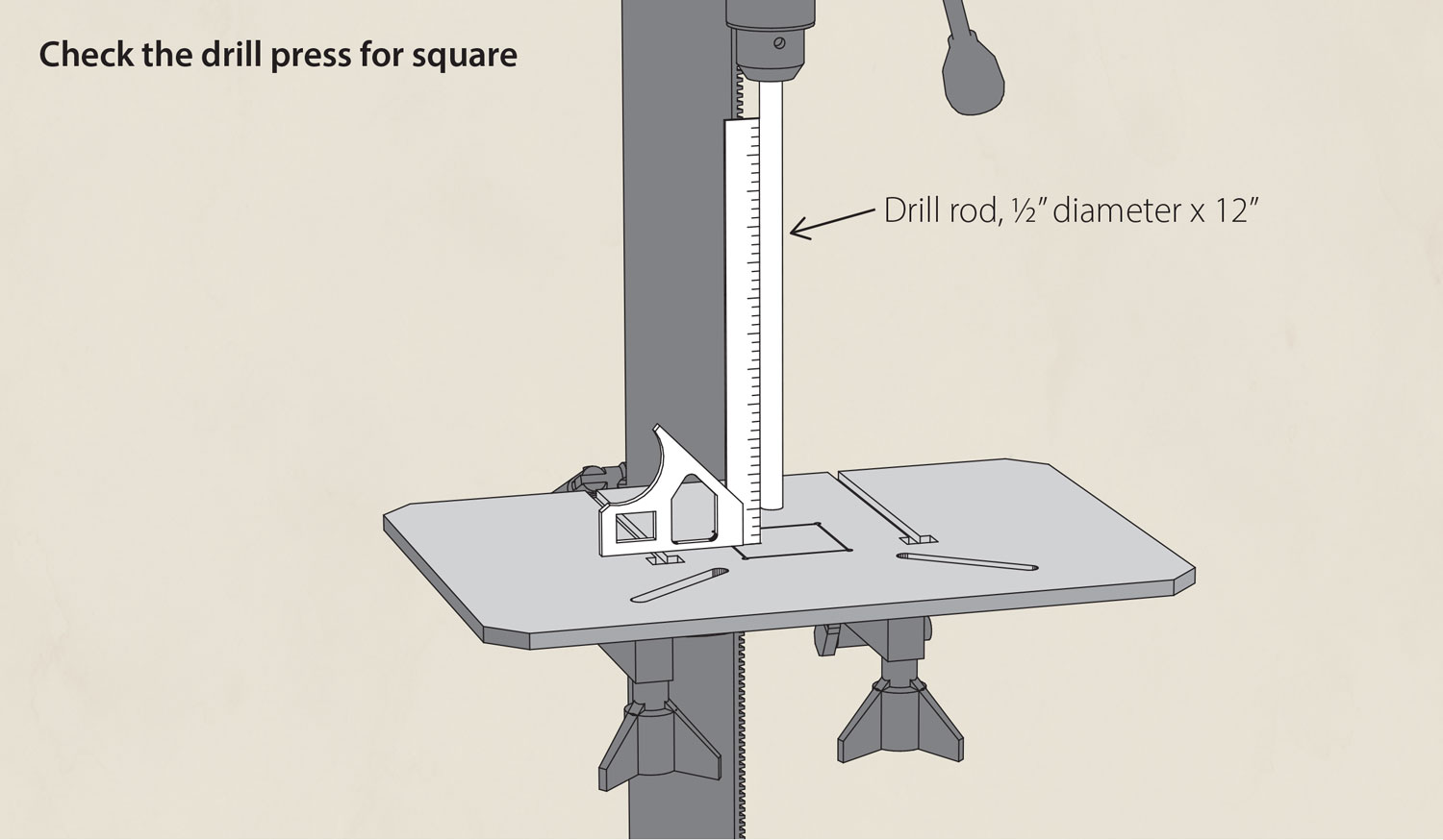 Check the drill press for square