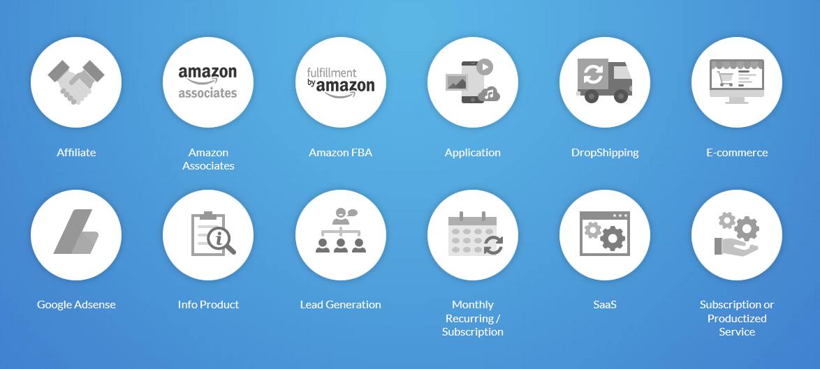 Web Based Business Models