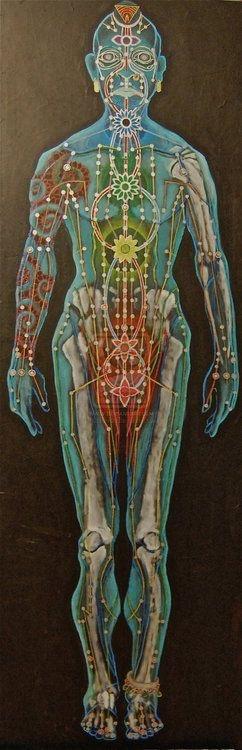 At det finnes 7 chakra er menneskets energi kropp er heller ikke tilfeldig