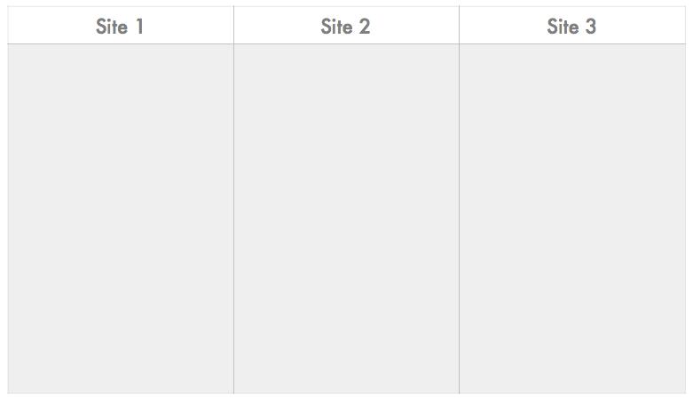 website comparison