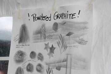 Powdered Graphite Class with Karen