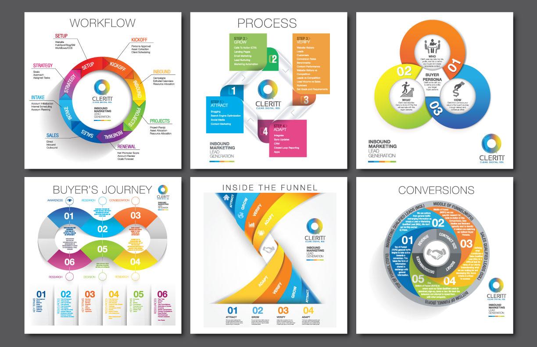 Cleriti Infographics