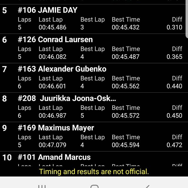 Qualifying practice #jojuurikkakarting #karting #haasekart #prospeedfinland
