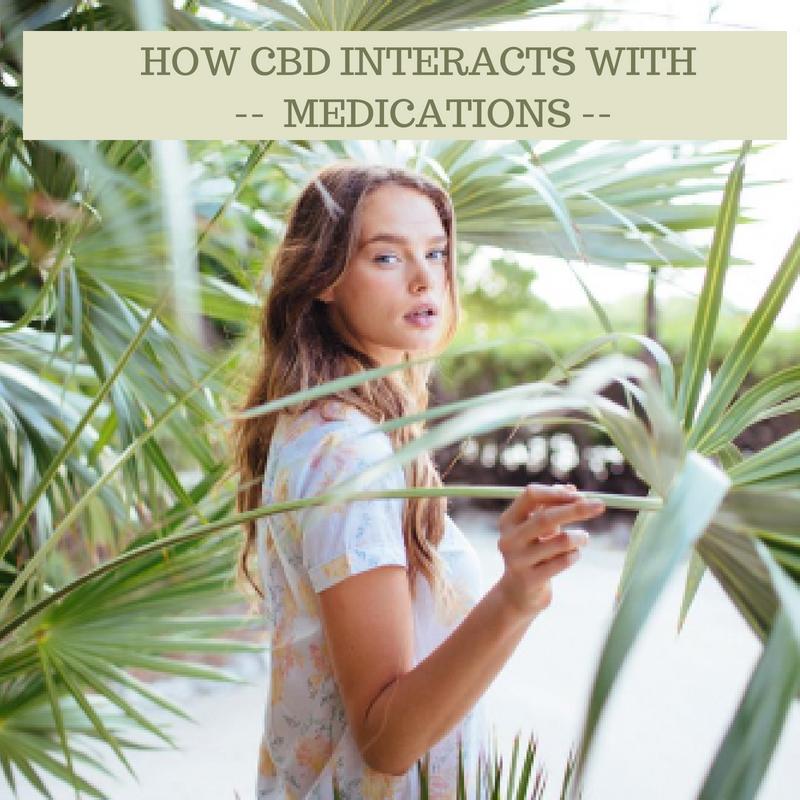 CBD & I'ts Drug Interactions (1).png