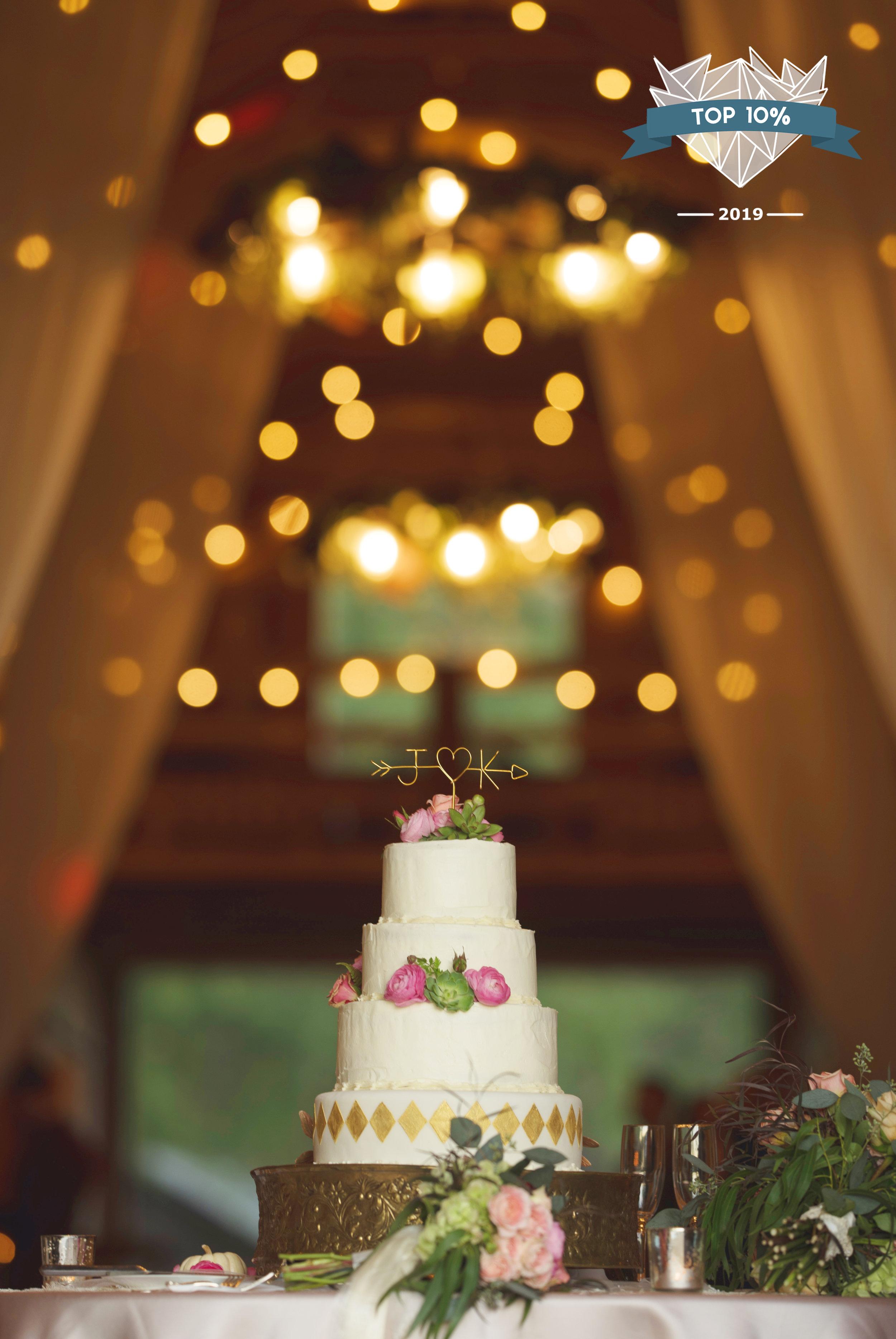 Top 10%  Wedding Details: 1897/18829