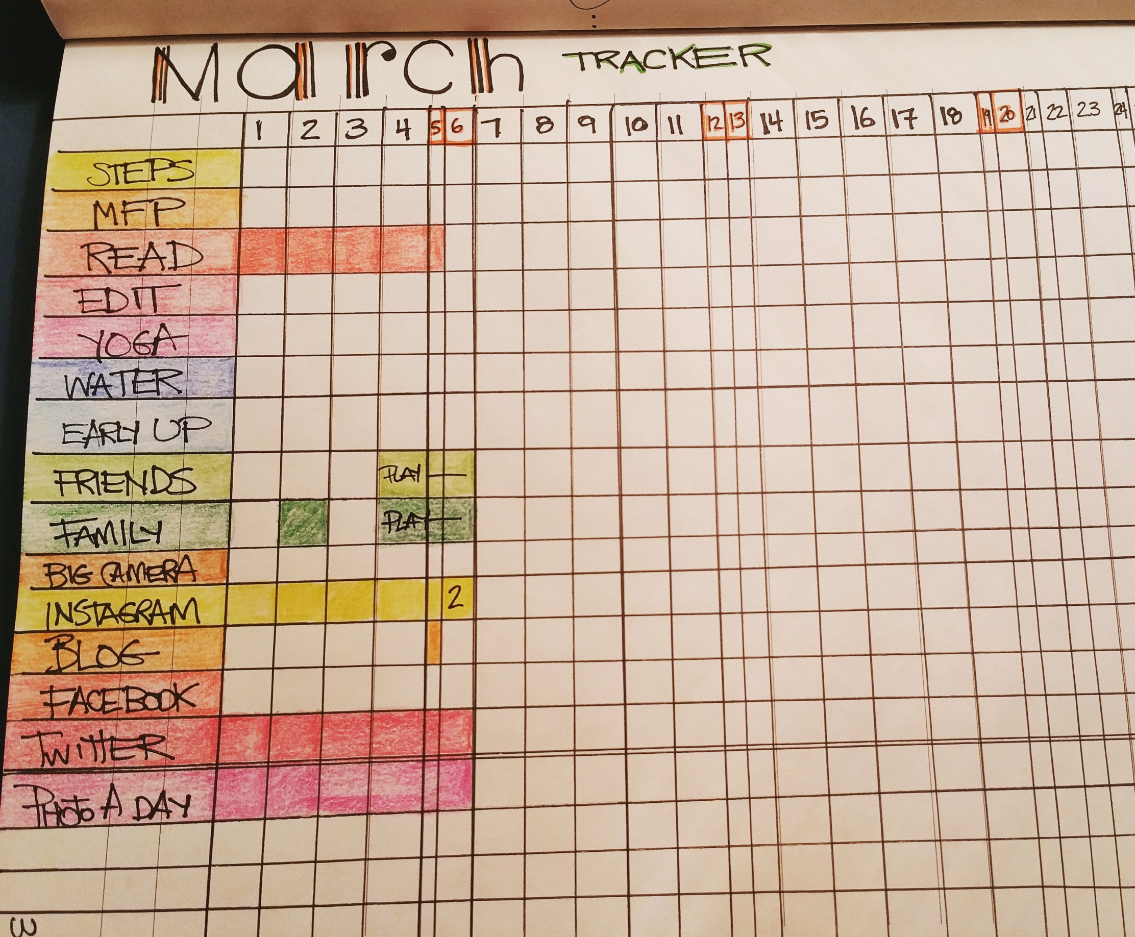 my march tracker (inspired by  boho berry )...as you can see, i am not hitting them all right now but i think the play had a lot to do with that...crazy busy...(but really...not an excuse to not drink water, heh)....
