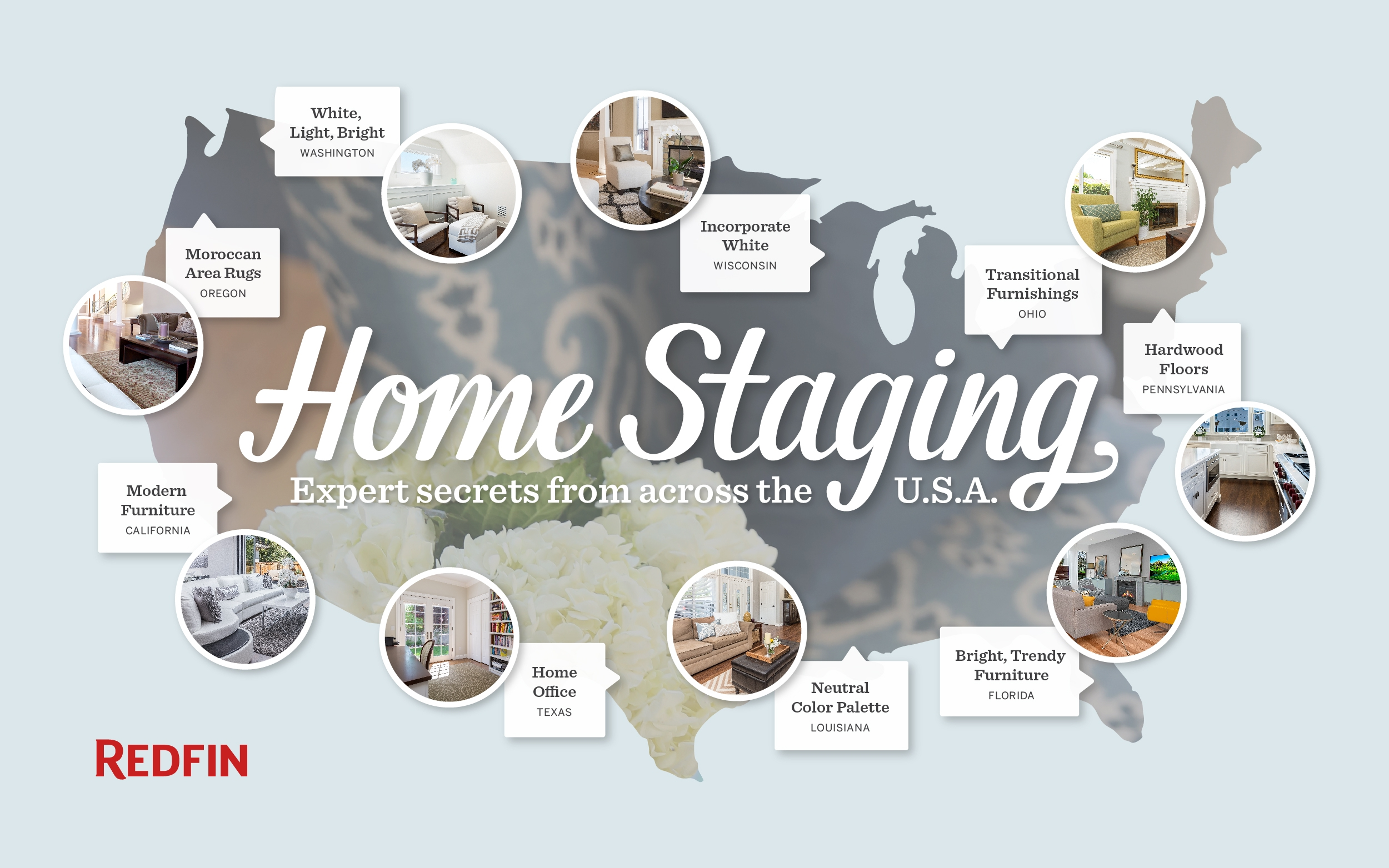 "Representing Indiana in the article "" 37 Home Staging Experts Share the Secret to Appeal to Buyers in Your City""."