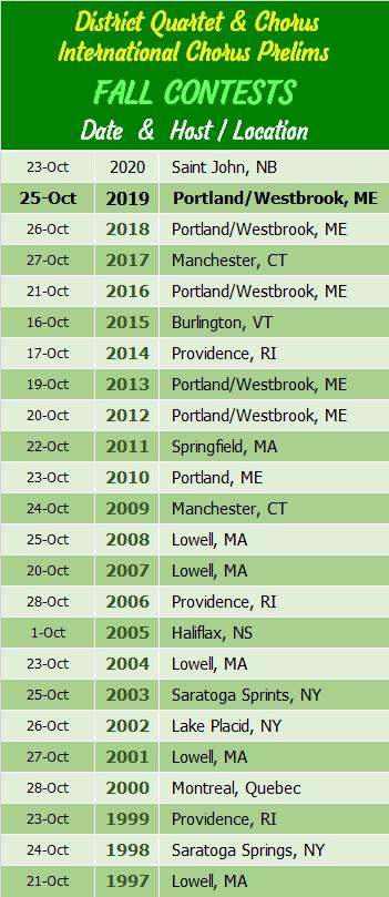 2019-Fall-Location-list.jpg