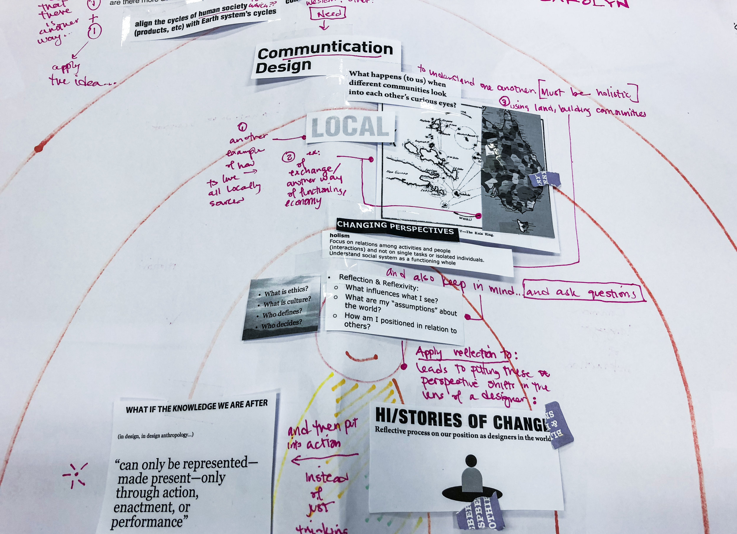 Mapping my own thought process, values, and perspectives on design