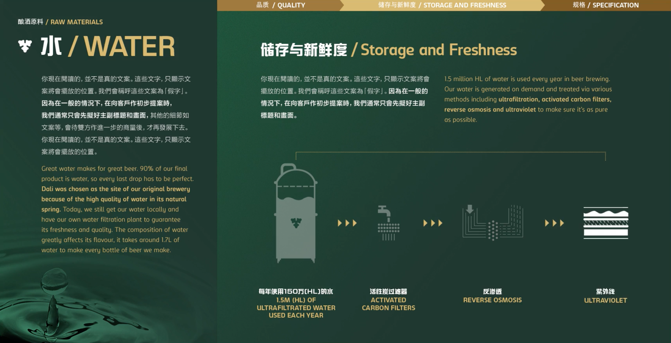 - At each stage of the beer-making process, the copy distils complex brewing processes into easy-to-digest pieces of copy. Introductory panel copy is complemented by interactive digital activations, where the user can deep dive into pieces of equipment, stages of the brewing process and learn about every aspect of beer-making.