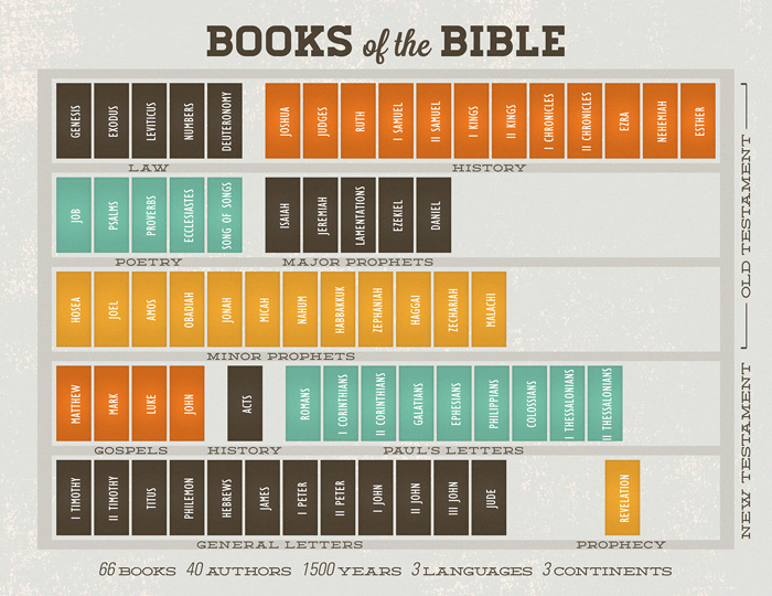 books_of_the-bible2.jpg