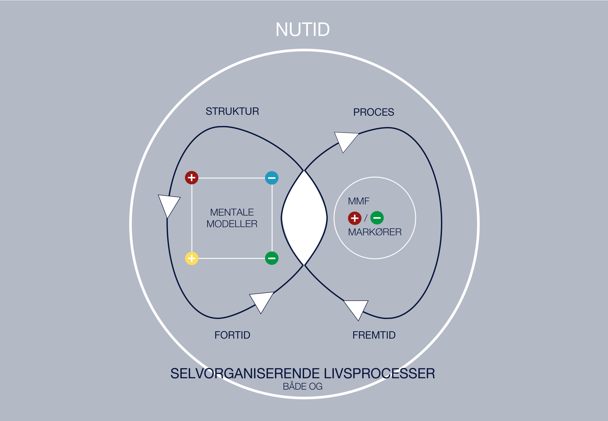 NUTID_MMF