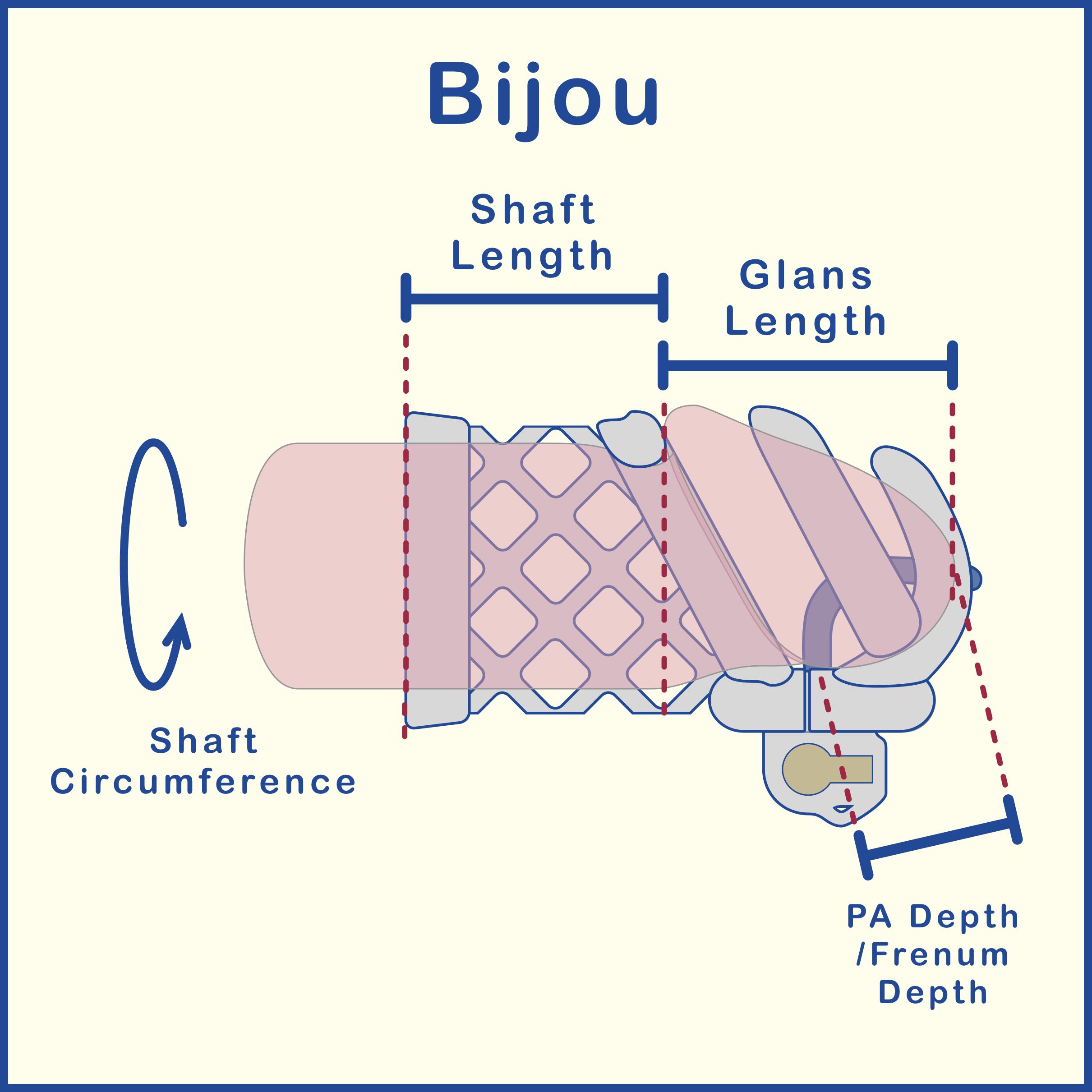 Bijou Diagram.png