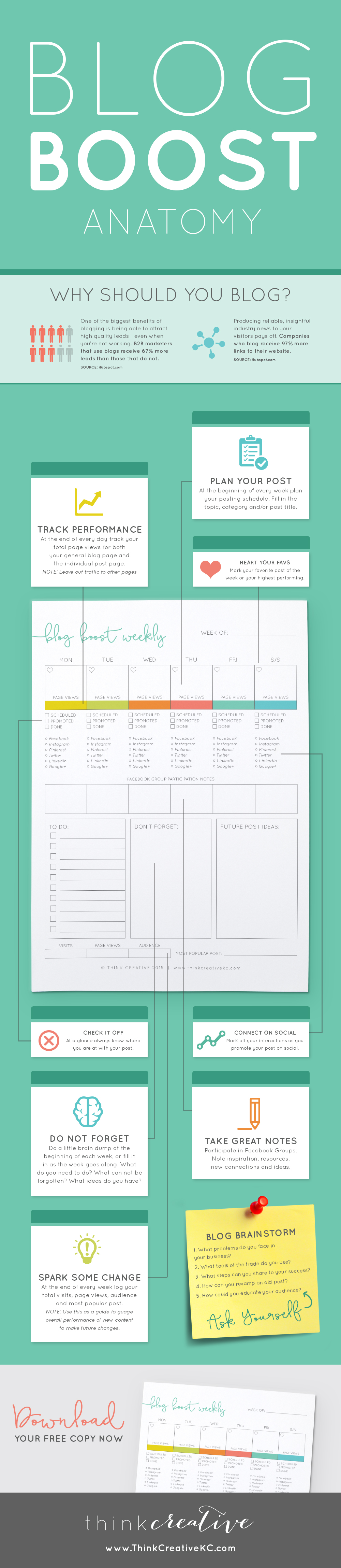 Blog Boost Anatomy  |  How to Use the Blog Boost Weekly Worksheet  |  Think Creative