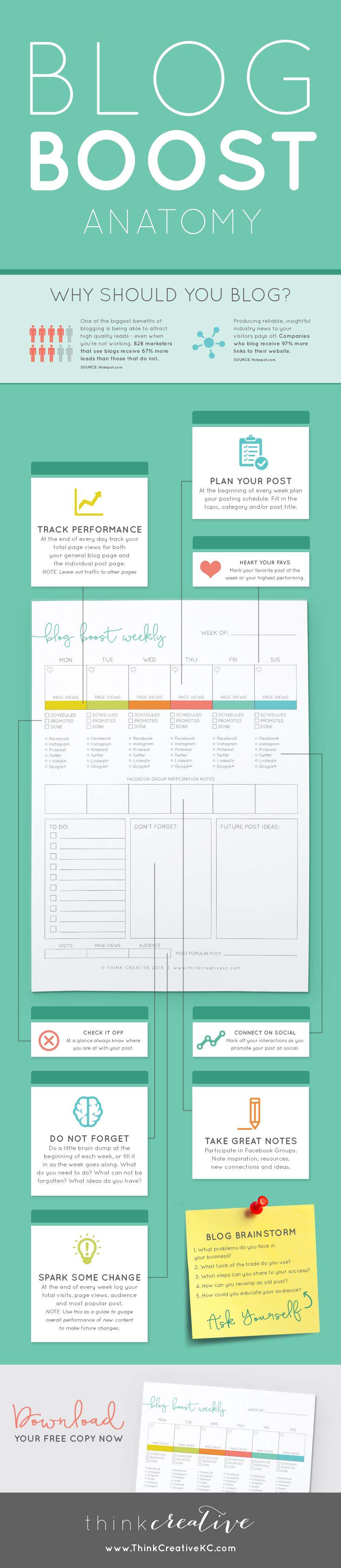 Blog Boost Anatomy (BONUS: Blog Planning & Analysis Printable)