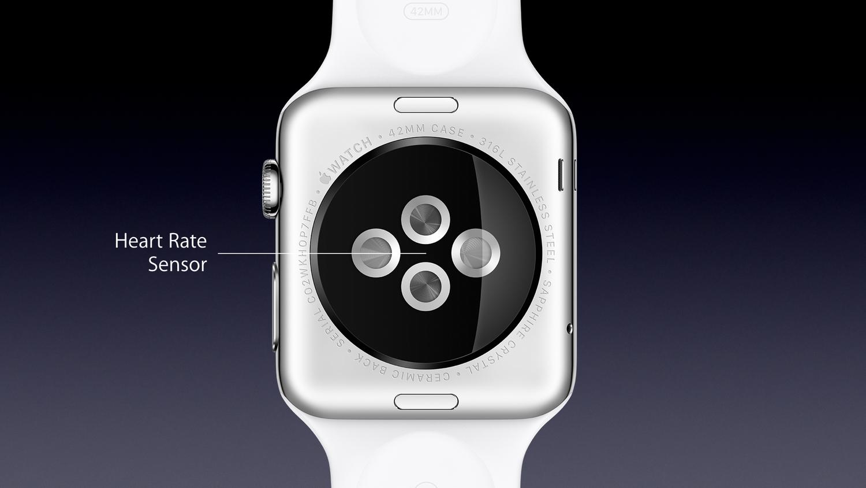 Apple+Watch+Presentation.018.jpg